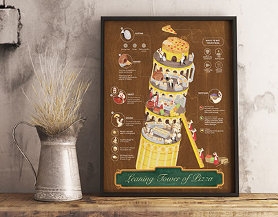 Leaning Tower of Pizza - Infographic Poster
