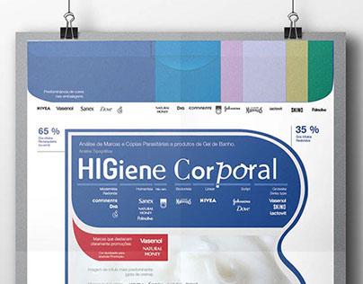 Bath Gel Brands Analysis - Market Parasite Copies