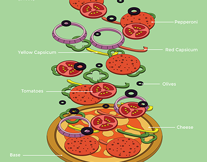Pizza Secrets