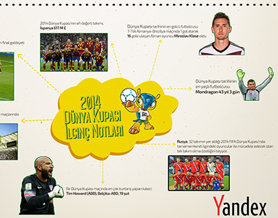 Yandex World Cup Infographic