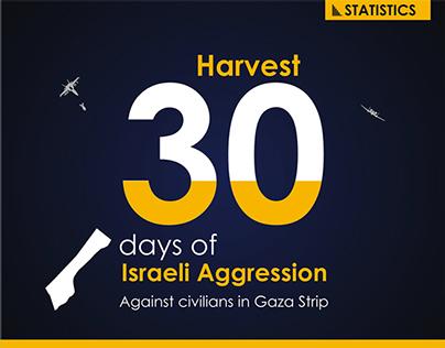 Harvest ::30 days of Israeli Aggression Against Gaza