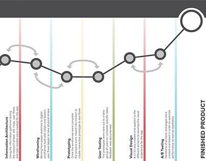 Taskly Project Timeline