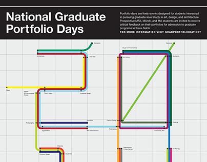 National Graduate Portfolio Days
