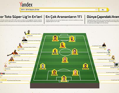 Yandex 13-14 Sezonu En'leri Infographic