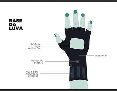 Luva Flexora de dedos