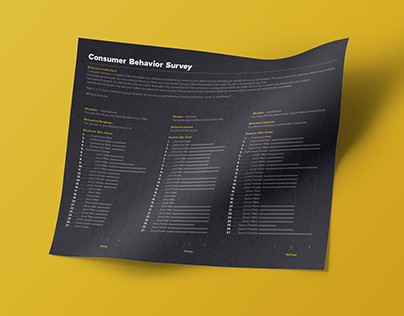Infographic: Consumer Behavior Survey