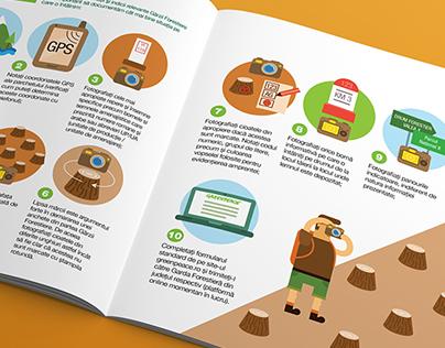 Illegal Logging Guideline