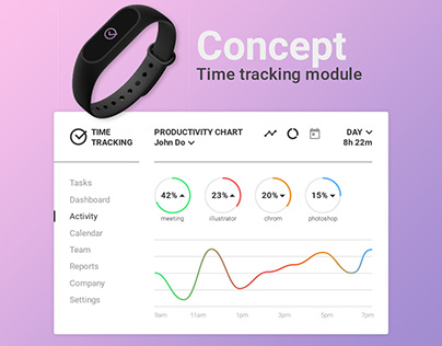 Application, time tracking concept