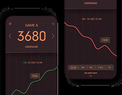 Esports Rating App