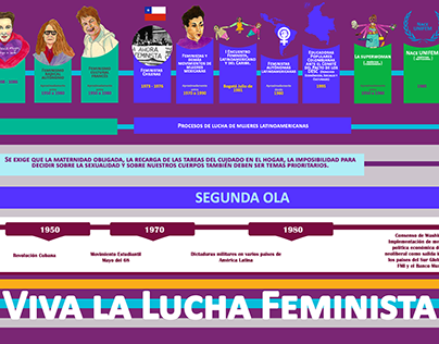 """Juego de cartas """"Viva la lucha feminista"""""""