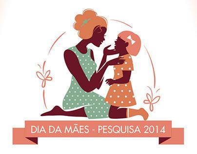 Pesquisa Dia das Mães 2014