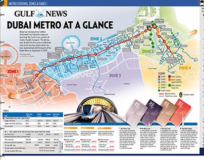 Dubai Metro Infographic