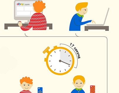 eBay. Some facts