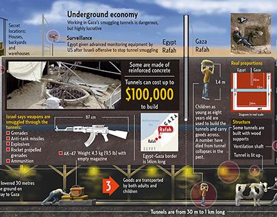 Gaza's tunels