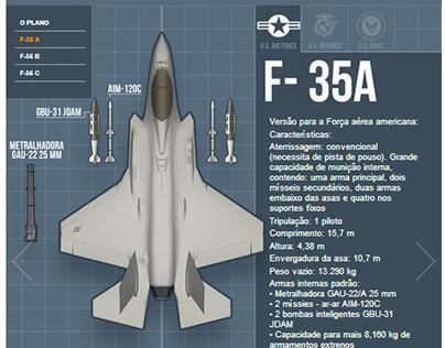Inográico: F-35: de promessa à fracasso bilionário