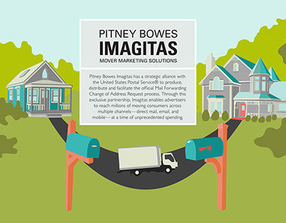 Imagitas Infographic