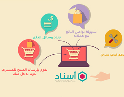 كيف تربح من منتجاتك الرقمية
