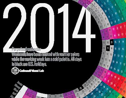 2014 Circular Calendar