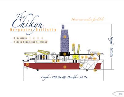 Chikyu Drillship Infographic