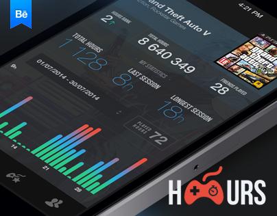 HOURS Gaming app