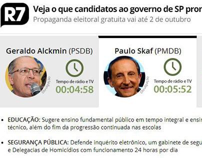Promessas dos candidatos ao Governador de São Paulo