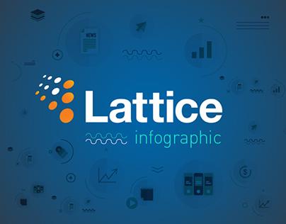Predictive Marketing Landscape