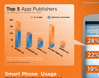 Gemalto Netsize Infographic