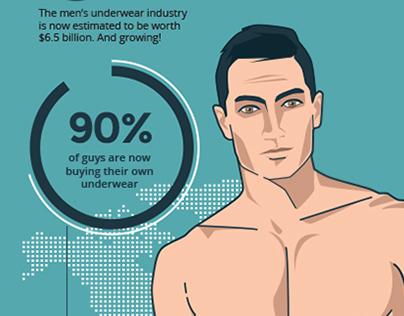 Garcon Model: Men's Underwear Trends INFOGRAPHIC