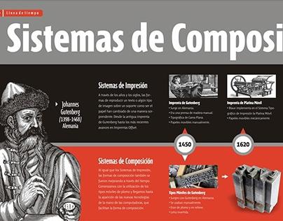 Línea histórica infográfica