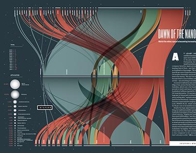 WIRED UK - Dawn of the Nanosats
