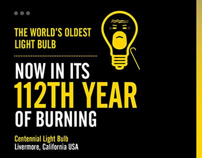 Lighting & Heating Infographics