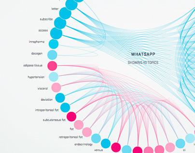 TRENDVIZ - data visualization of all the global news