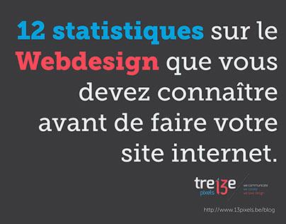 12 statistiques sur le Webdesign à connaître