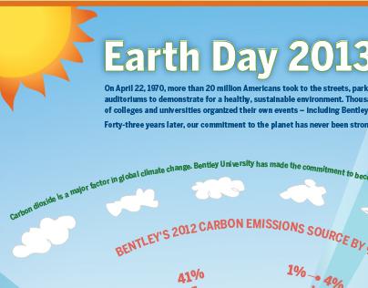 Earth Day Greenstep