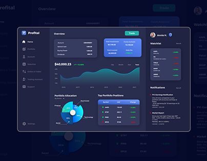 Profital - Investing Platform