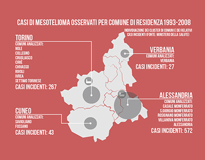 Piemonte Visual Contest 2014. Il caso amianto in Italia
