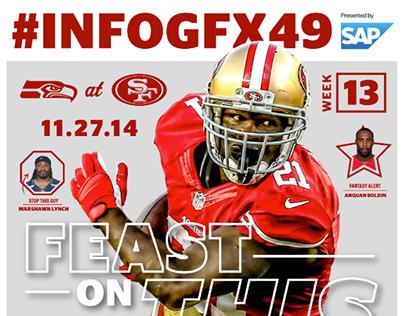 2014 Season 49ers Weekly Infographics