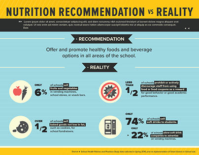 CDC School Health Infographic Posters