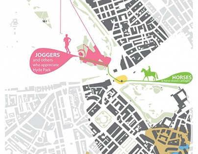 Victoria Corridor - Analysis
