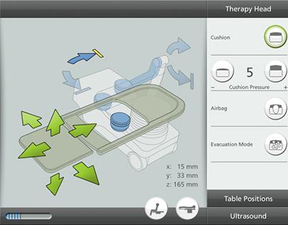 UI-Design medizinisches Gerät