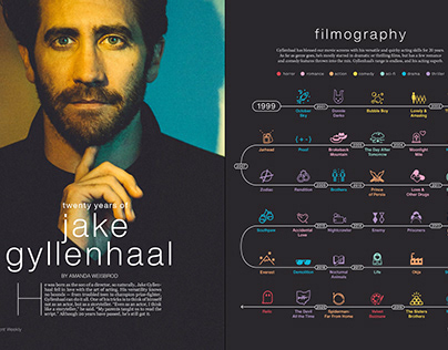 Twenty Years of Jake Gyllenhaal (February 2020)
