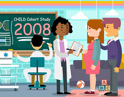 CHILD Cohort Study and Breastfeeding