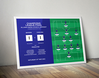 Chelsea Football Club - Champions League Winning Poster