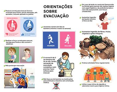 Folder Orientações sobre evacuação