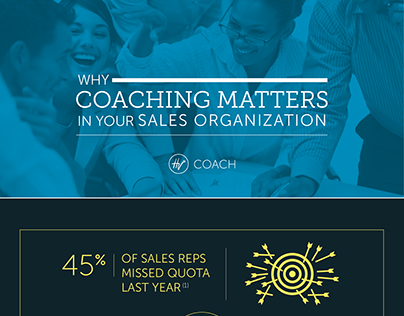 Culture of Coaching - Infographic