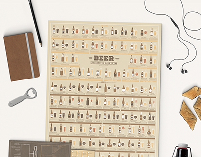 120 Beers You Have To Try premium print