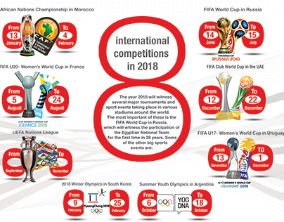 info graphics for competitions in 2018
