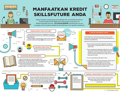 Skillsfuture Infographic for Berita Harian
