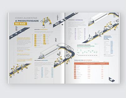 infográfico | infographic _ indústria _ industry