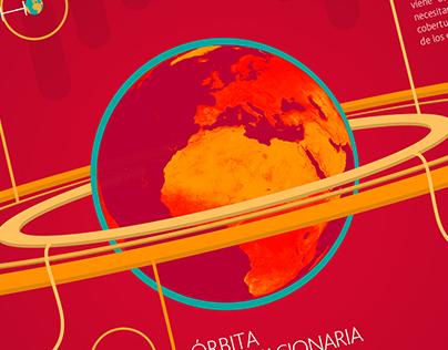 Infografía Satelital-Orbital